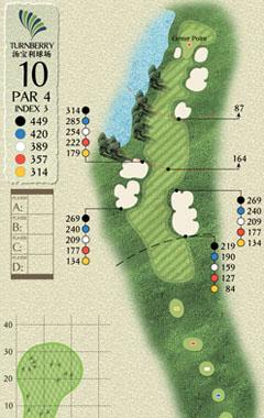 广东珠海金湾高尔夫球场球道图